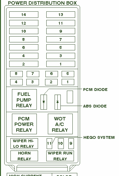 1999 explorer fuse diagram with 1997 ford explorer fuse box diagram?resize\\\\\\\=388%2C573\\\\\\\&ssl\\\\\\\=1 1997 dodge ram fuse box diagram wiring diagram byblank car fuse box wiring diagram at aneh.co