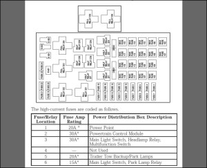 2003 f150 fuse box diagram  Wiring images