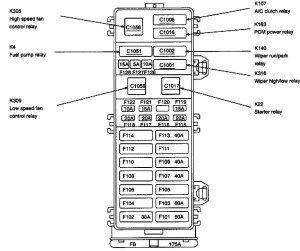 Ford Taurus Fuse Box Diagram 2003 | Fuse Box And Wiring