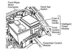 2001 Chrysler Town And Country Fuse Box Diagram | Fuse Box And Wiring Diagram