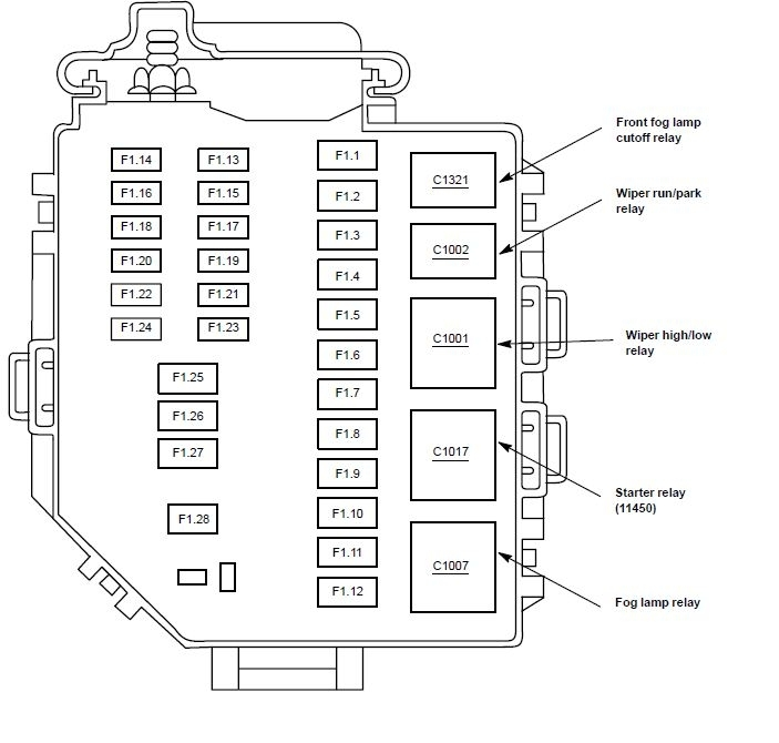 1998 Ford Mustang Fuel Pump Relay Diagram