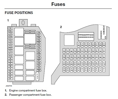 2002 Jaguar S Type 3 0 Fuse Box Diagram