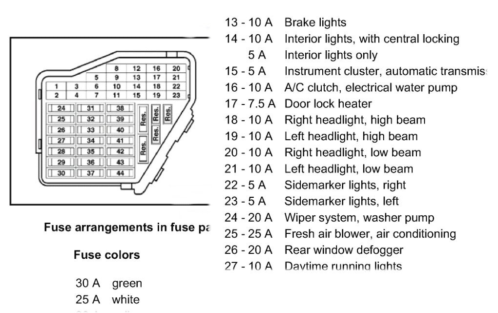 2002 volkswagen beetle fuse box diagram vehiclepad 2002 inside vw beetle fuse box 20003 dodge durango headlight wiring diagram dodge wiring  at webbmarketing.co