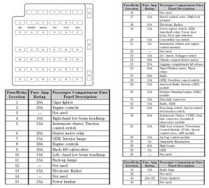 2011 FORD FIESTA FUSE BOX  Auto Electrical Wiring Diagram