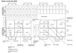 2006 Ford Focus Fuse Box | Fuse Box And Wiring Diagram