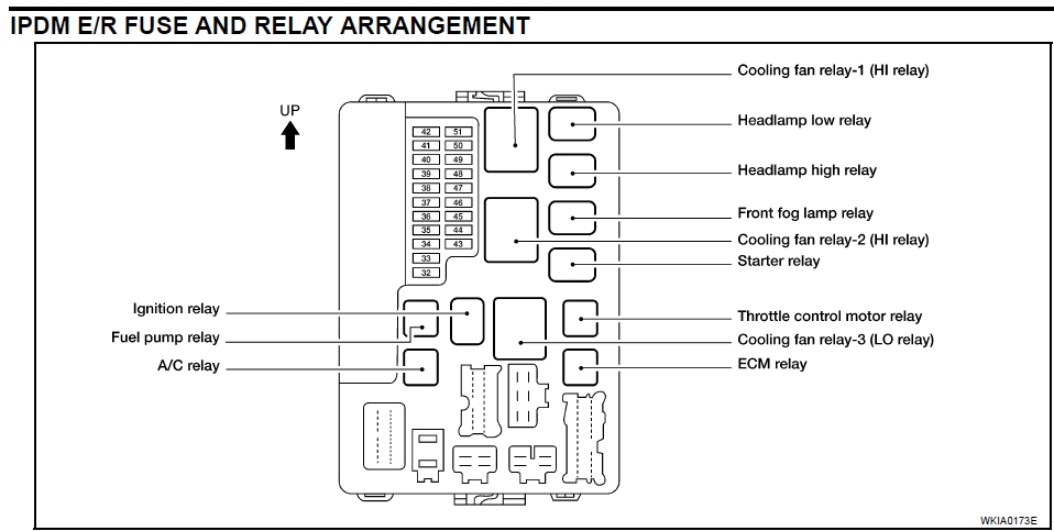 Nissan Sentra 2008 Fuse Box Diagram