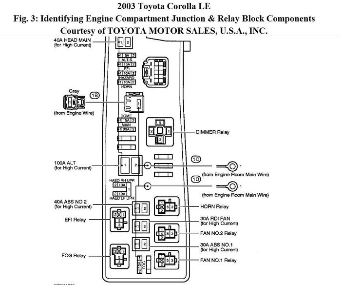 2006 toyota corolla fuse box diagram image details within 2003 toyota corolla fuse box diagram lexus gs300 fuse box 1998 lexus gs300 fuse box diagram \u2022 wiring sc300 fuse box diagram at nearapp.co