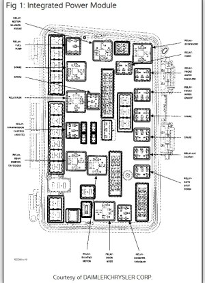 2006 Pacifica Fuse Box  Wiring Diagram Pictures