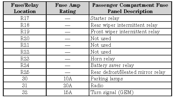 2008 ford escape limited fuse box diagram