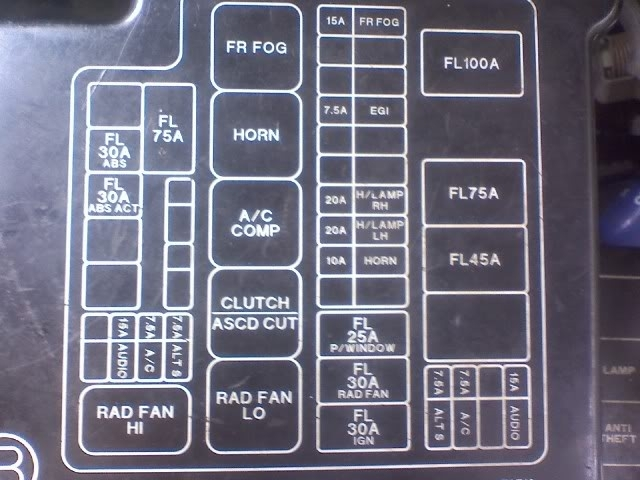 Nissan xterra fuse box diagram wiring data schema u