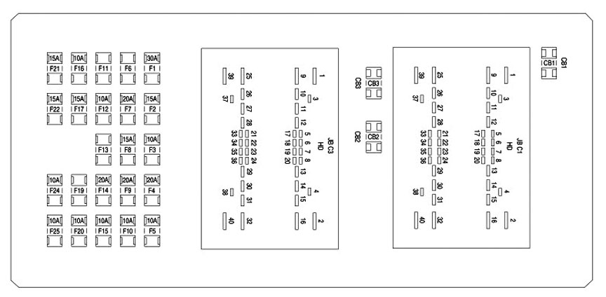 2010 jeep compass fuse panel diagram electronic schematics collections2008 jeep comp fuse box diagram wiring diagram2008 jeep compass fuse box diagram electrical circuit electrical2007