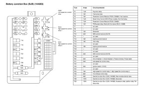2011 Nissan Altima Fuse Box Diagram  Vehiclepad   2006 Nissan intended for 2009 Nissan Altima