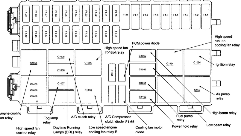 wiring diagram for 2000 ford f250 wiring diagram simonand 2006 F150 Fuse Panel Diagram 1993 ford f 250 fuse box diagram