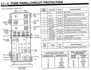 2004 Ford Explorer Fuse Diagram Inside  Best Place to