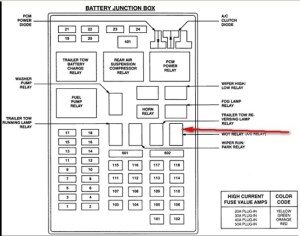 Fuse Box Diagram 1999 Ford F150 | Fuse Box And Wiring Diagram