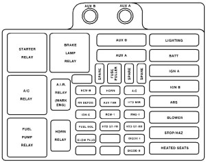 2005 Gmc Yukon Denali Fuse Box Diagram | Fuse Box And