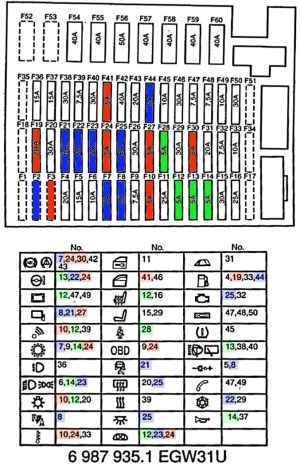 2005 Bmw 525I Fuse Box Diagram | Fuse Box And Wiring Diagram