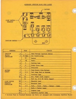 1955 Chevy Fuse Box | Fuse Box And Wiring Diagram