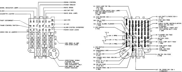 chevy van fuse box chevy automotive wiring diagrams throughout 1965 chevy truck fuse box?resize\\\\\\\\\\\\\\\\\\\\\\\\\\\\\\\=616%2C244\\\\\\\\\\\\\\\\\\\\\\\\\\\\\\\&ssl\\\\\\\\\\\\\\\\\\\\\\\\\\\\\\\=1 87 chevy column wiring diagram 87 chevy pickup heater wiring 87 chevy truck wiring diagram at alyssarenee.co