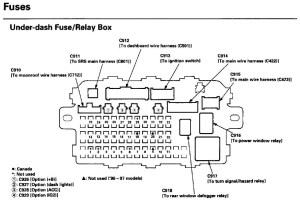 2008 Honda Civic Fuse Box | Fuse Box And Wiring Diagram