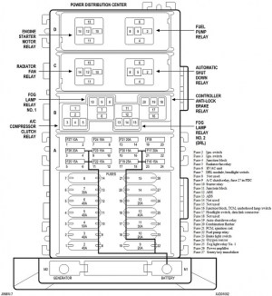 2007 JEEP COMPASS WIRING DIAGRAM  Auto Electrical Wiring