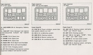 1991 Toyota Camry Fuse Box | Fuse Box And Wiring Diagram