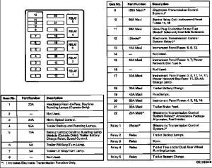 1994 Ford F250 Diesel Fuse Box Diagram  Auto Electrical