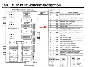 Ford E350 Fuse Box Diagram | Fuse Box And Wiring Diagram