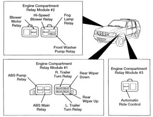 2000 Ford Explorer Fuse Box | Fuse Box And Wiring Diagram