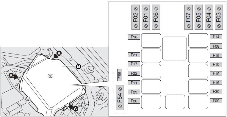 fuse location if a fuse blows in an emergency fiat punto for fiat panda fuse box fiat fiorino fuse box diagram fiat wiring diagram schematic 2012 fiat 500 fuse box at sewacar.co