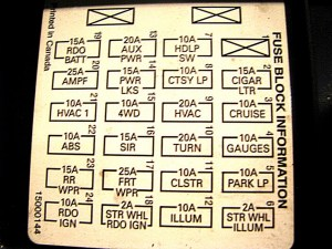 2000 Blazer Fuse Box Diagram | Fuse Box And Wiring Diagram