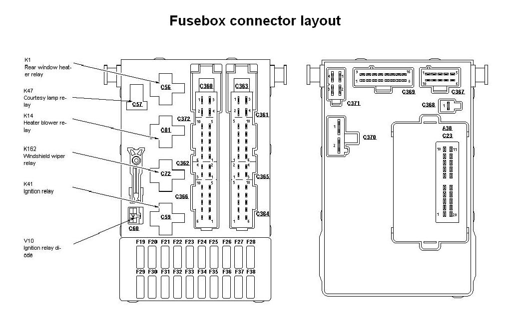fusebox pinouts mondeo mk12 www fordwiki co uk intended for ford focus mk1 fuse box diagram?resize=665%2C422&ssl=1 ford mondeo fuse box diagram ford wiring diagrams collection ford mondeo 2005 fuse box diagram at crackthecode.co