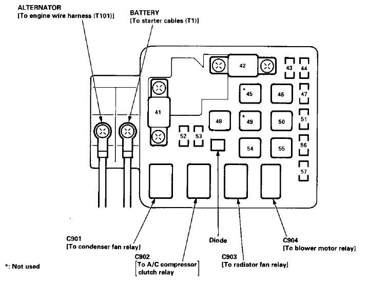 honda civic fuse box diagrams honda tech intended for 2000 honda cr v fuse box diagram?resize\\\\\\\=665%2C518\\\\\\\&ssl\\\\\\\=1 tuck box and battery fuse wiring diagrams PCM Fuse Keeps Blowing at nearapp.co