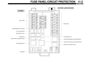 2000 Ford Windstar Fuse Box Diagram | Fuse Box And Wiring