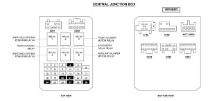 2002 Ford Windstar Fuse Box Diagram | Fuse Box And Wiring Diagram