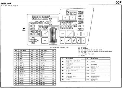Electrical Some Basics also Wiring Diagram Mazda 3 2006 moreover Electrical Diagram Software Create An Electrical Diagram Easily 16 in addition 241124984 fig11 Single Line Diagram Of 13 Bus Industrial Distribution System as well Fused Spur Wiring Diagram. on elcb wiring diagram drawing
