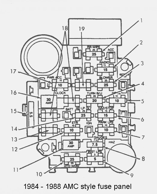 jeep comanche fuse box jeep automotive wiring diagrams inside jeep cj7 fuse box diagram 1983 jeep cj7 fuse box diagram jeep wiring diagram gallery 1983 jeep wagoneer fuse box at creativeand.co