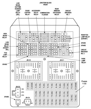 Fuse Box Diagram For 2002 Jeep Grand Cherokee | Fuse Box