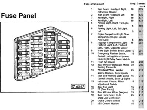 2001 Audi A6 Fuse Box   Fuse Box And Wiring Diagram