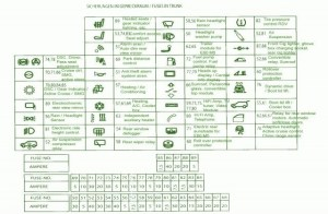 2005 Bmw 525I Fuse Box Diagram | Fuse Box And Wiring Diagram