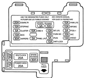 99 cougar fuse panel diagram  Wiring images