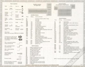 Ford Fiesta 2009 Fuse Box Diagram | Fuse Box And Wiring