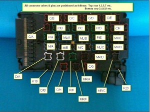 2006 Mercedes Ml350 Fuse Box Diagram   Fuse Box And Wiring