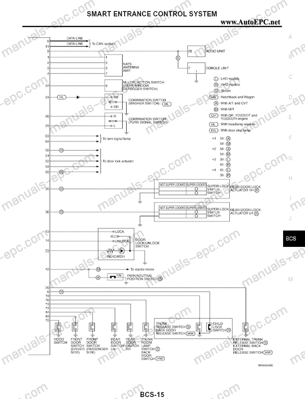 Amazing Nissan Micra Wiring Diagram 2005 1 2 Pictures Best Image - Wiring Diagram Nissan Micra
