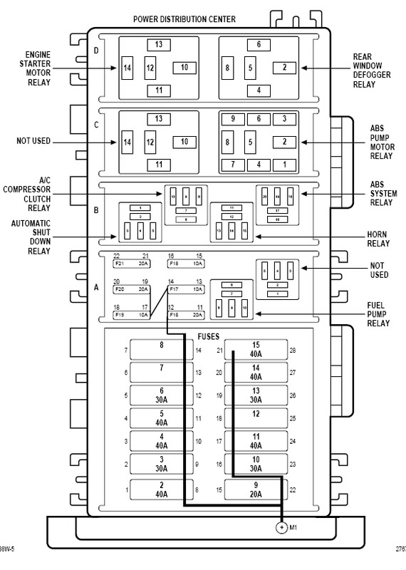 pdc fuse diagram jeepforum intended for jeep wrangler tj fuse box diagram 1997 jeep wrangler wiring diagram 1997 jeep cherokee wiring jeep wrangler tj fuse box diagram at gsmx.co