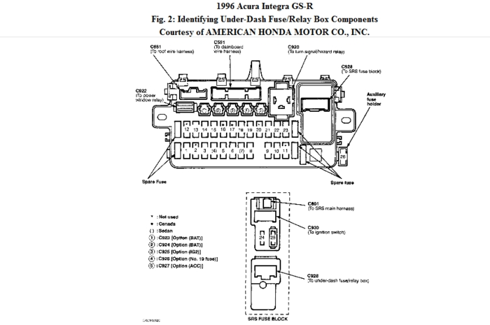 radio wiring diagram integra radio wiring diagram instructions for 1994 integra fuse box diagram?resize\=665%2C442\&ssl\=1 fuse box honda accord 2002 wiring diagram shrutiradio 2000 honda accord fuse box location at edmiracle.co