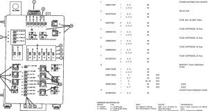 2005 CHRYSLER 300C FUSE BOX  Auto Electrical Wiring Diagram