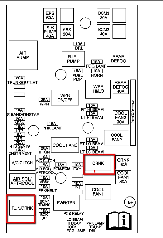 fuse box in 2009 chevy cobalt house wiring diagram symbols u2022 rh maxturner co  2006 chevy cobalt fuse panel diagram