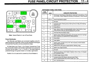 2005 Lincoln Town Car Fuse Box Diagram | Fuse Box And