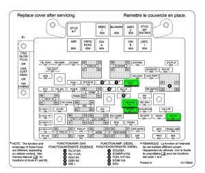 Similiar 2004 Gmc Yukon Fuse Box Diagram Keywords intended